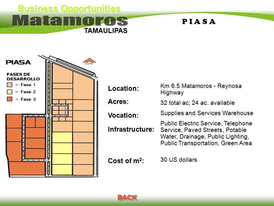 Business Opportunities TAMAULIPAS P I A S A Location:Acres:Vocation:Infrastructure: Cost of m 2 : Km 6.5 Matamoros - Reynosa Highway 32 total ac; 24 a