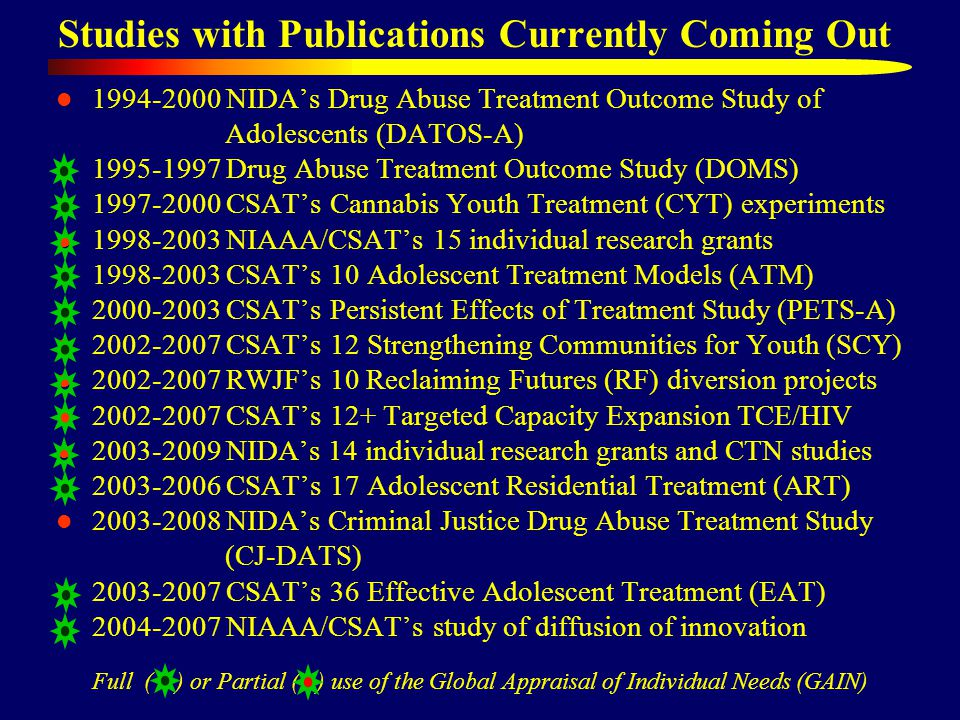 Studies with Publications Currently Coming Out 1994-2000 NIDAs Drug Abuse Treatment Outcome Study of Adolescents (DATOS-A) 1995-1997 Drug Abuse Treatment Outcome Study (DOMS) 1997-2000 CSATs Cannabis Youth Treatment (CYT) experiments 1998-2003 NIAAA/CSATs 15 individual research grants 1998-2003 CSATs 10 Adolescent Treatment Models (ATM) 2000-2003 CSATs Persistent Effects of Treatment Study (PETS-A) 2002-2007 CSATs 12 Strengthening Communities for Youth (SCY) 2002-2007 RWJFs 10 Reclaiming Futures (RF) diversion projects 2002-2007 CSATs 12+ Targeted Capacity Expansion TCE/HIV 2003-2009 NIDAs 14 individual research grants and CTN studies 2003-2006 CSATs 17 Adolescent Residential Treatment (ART) 2003-2008 NIDAs Criminal Justice Drug Abuse Treatment Study (CJ-DATS) 2003-2007 CSATs 36 Effective Adolescent Treatment (EAT) 2004-2007 NIAAA/CSATs study of diffusion of innovation Full ( ) or Partial ( ) use of the Global Appraisal of Individual Needs (GAIN)
