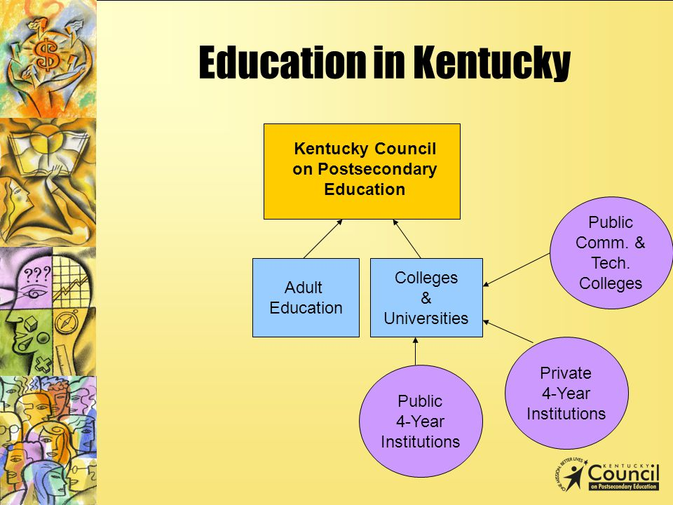 Planning for 2020 By 2020, Kentucky plans to be at the national average in terms of the proportion of our working age population who have a bachelors degree or above.