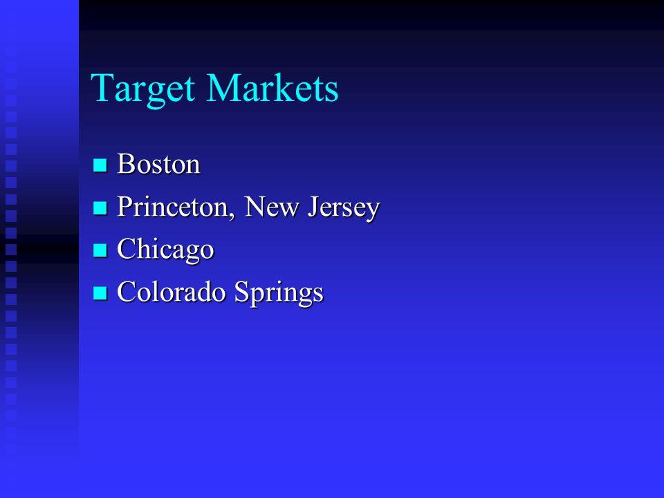 Target Markets Boston Boston Princeton, New Jersey Princeton, New Jersey Chicago Chicago Colorado Springs Colorado Springs