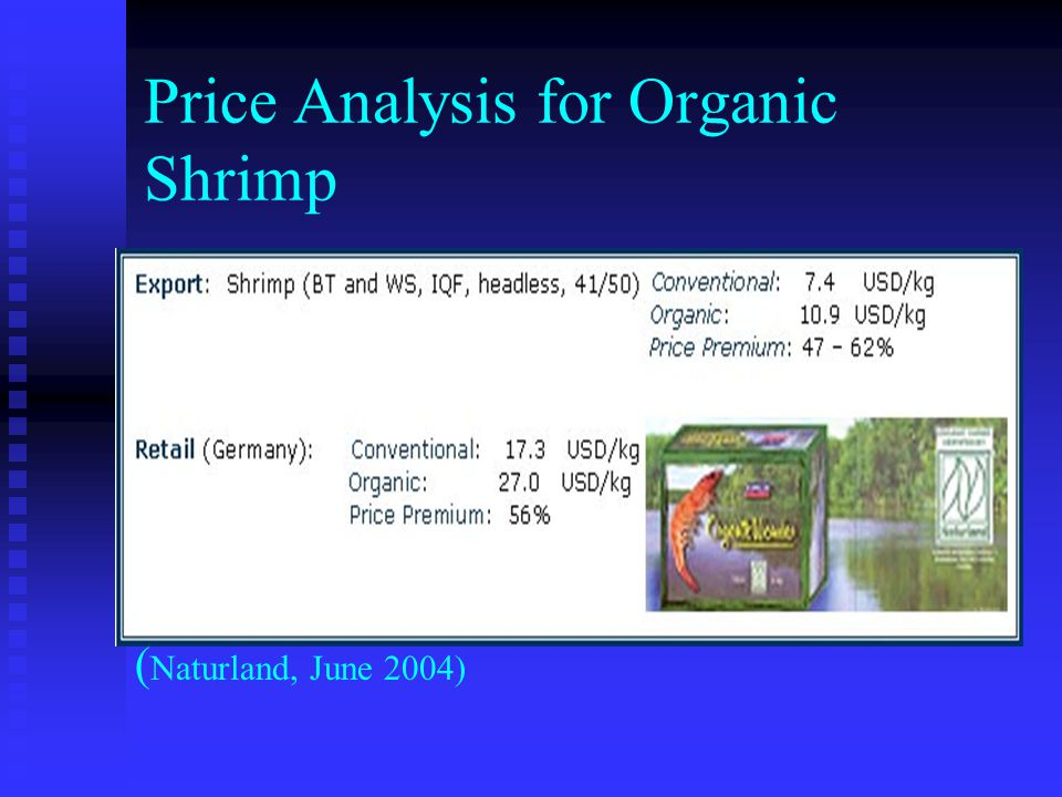 Price Analysis for Organic Shrimp ( Naturland, June 2004)
