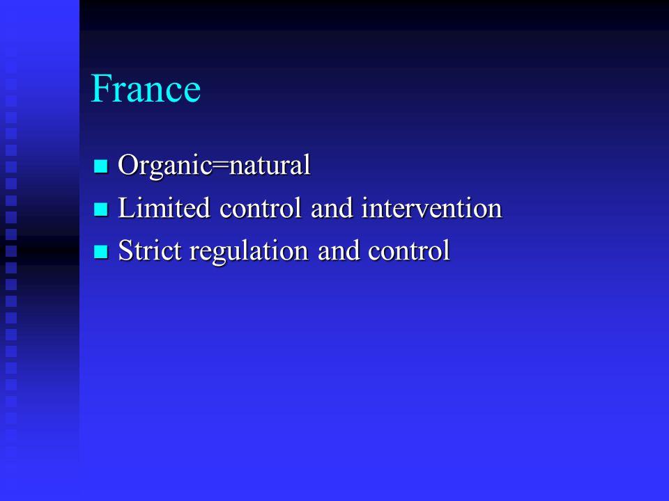 France Organic=natural Organic=natural Limited control and intervention Limited control and intervention Strict regulation and control Strict regulati