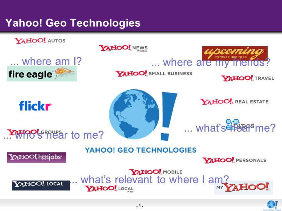 - 3 -... where am I?... where are my friends?... whos near to me?... whats near me?... whats relevant to where I am? Yahoo! Geo Technologies