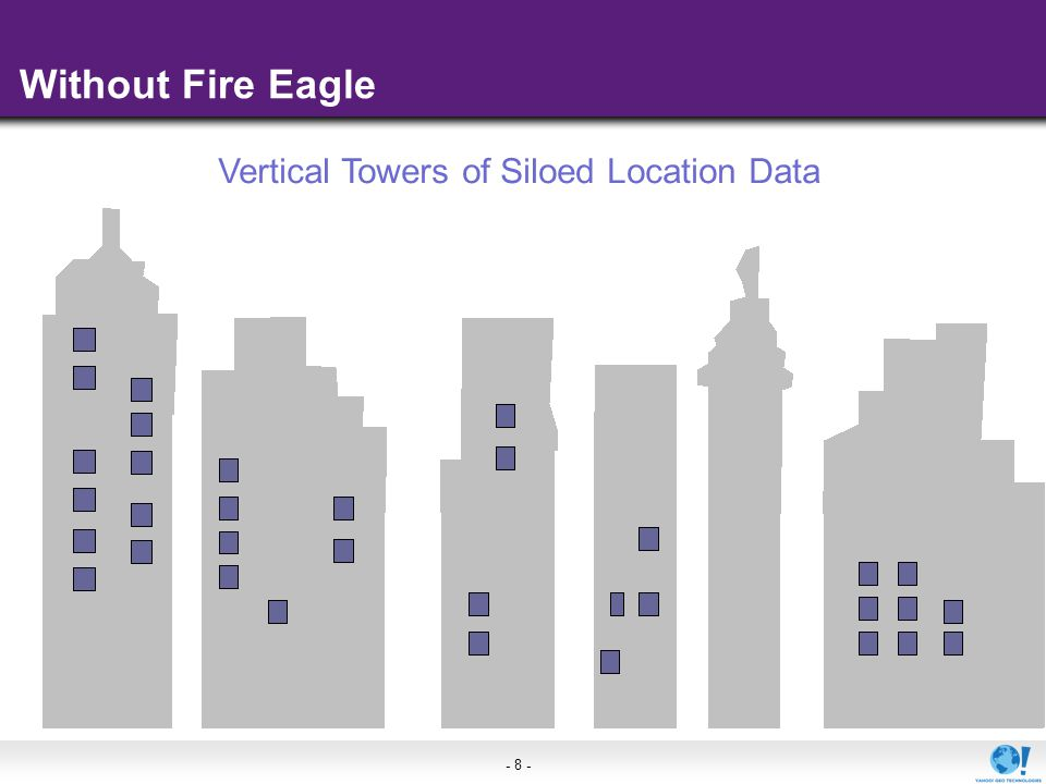 - 8 - Without Fire Eagle Vertical Towers of Siloed Location Data