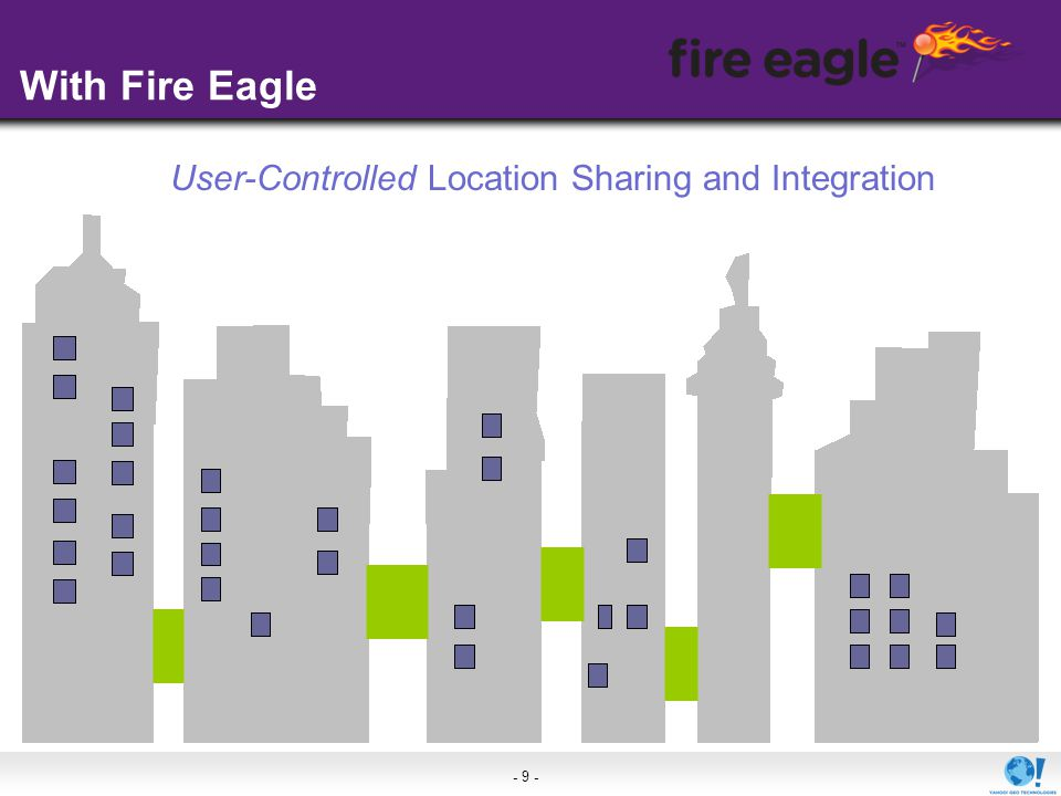 - 9 - With Fire Eagle User-Controlled Location Sharing and Integration