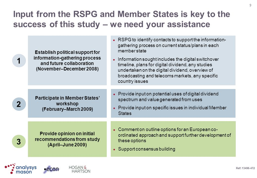 9 Ref: 13496-472 Input from the RSPG and Member States is key to the success of this study – we need your assistance 2 3 3 Establish political support for information-gathering process and future collaboration (November–December 2008) Participate in Member States workshop (February–March 2009) Provide opinion on initial recommendations from study (April–June 2009) RSPG to identify contacts to support the information- gathering process on current status/plans in each member state Information sought includes the digital switchover timeline, plans for digital dividend, any studies undertaken on the digital dividend, overview of broadcasting and telecoms markets, any specific country issues Provide input on potential uses of digital dividend spectrum and value generated from uses Provide input on specific issues in individual Member States Comment on outline options for an European co- ordinated approach and support further development of these options Support consensus building 1