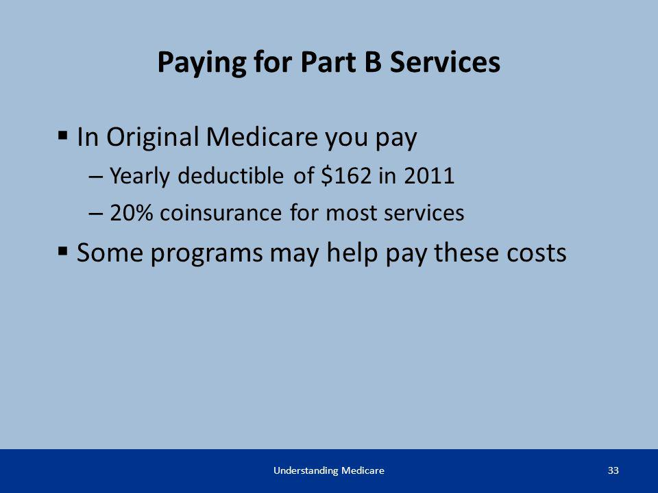 Paying for Part B Services In Original Medicare you pay – Yearly deductible of $162 in 2011 – 20% coinsurance for most services Some programs may help
