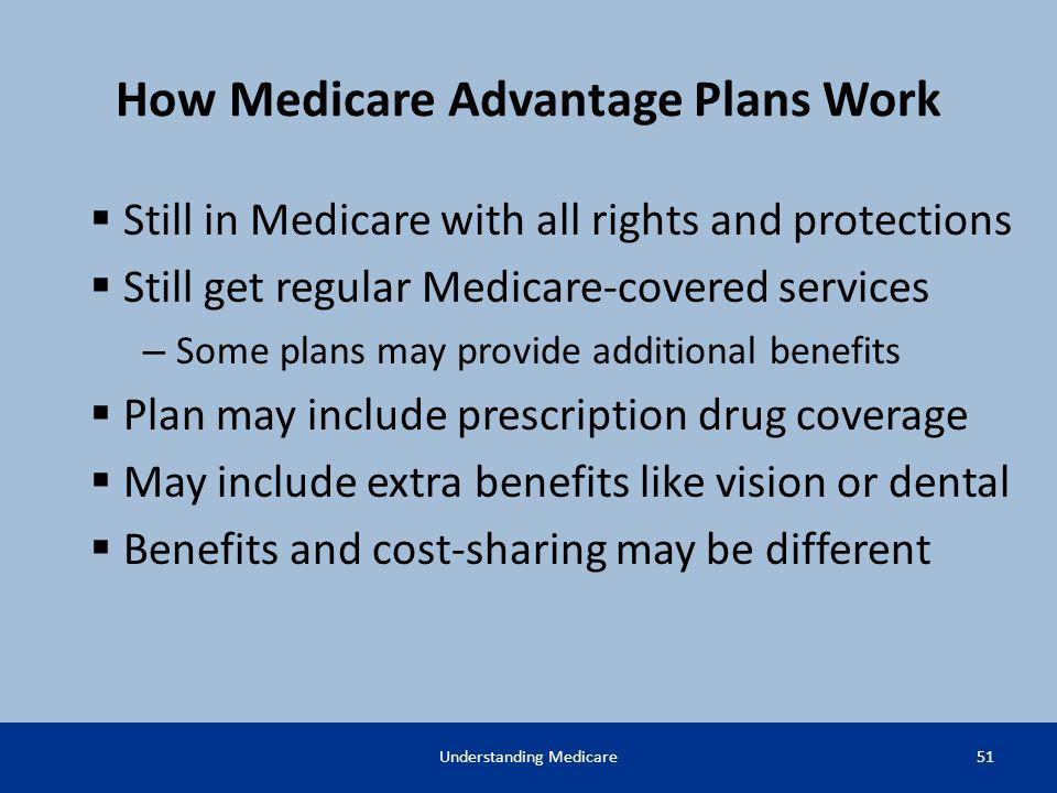 How Medicare Advantage Plans Work Still in Medicare with all rights and protections Still get regular Medicare-covered services – Some plans may provi
