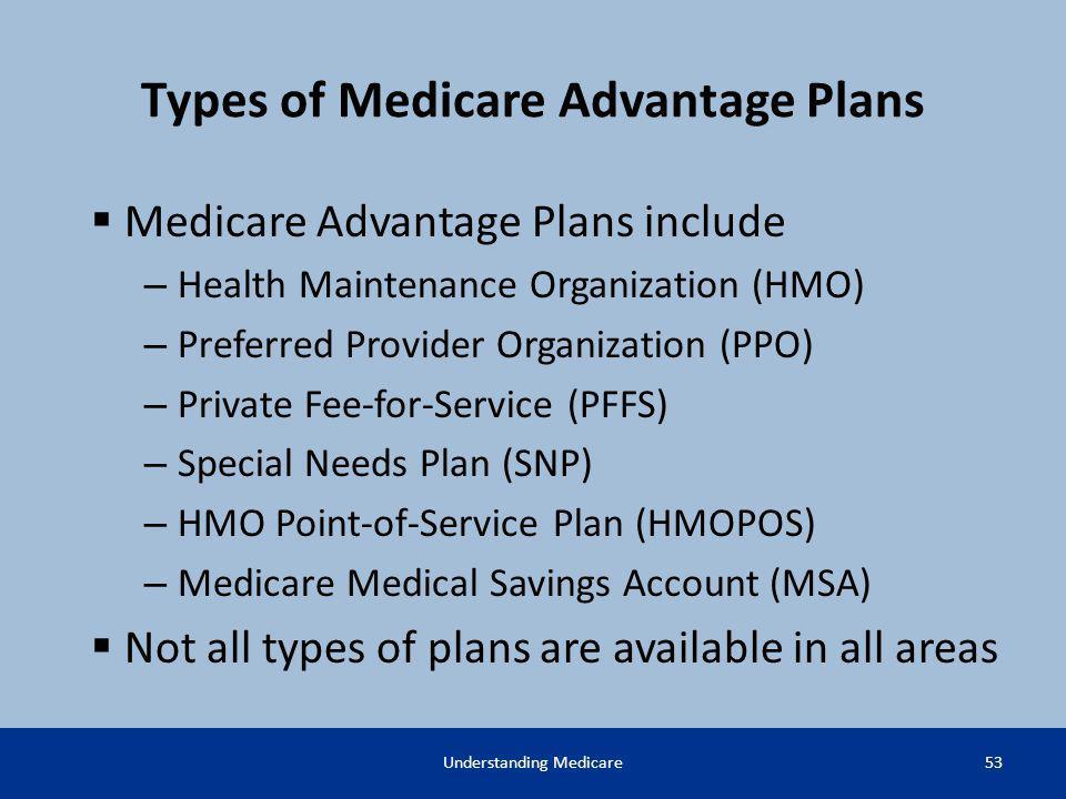 Types of Medicare Advantage Plans Medicare Advantage Plans include – Health Maintenance Organization (HMO) – Preferred Provider Organization (PPO) – P