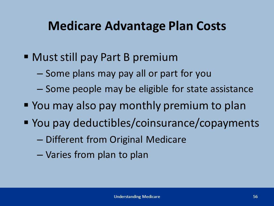 Medicare Advantage Plan Costs Must still pay Part B premium – Some plans may pay all or part for you – Some people may be eligible for state assistanc