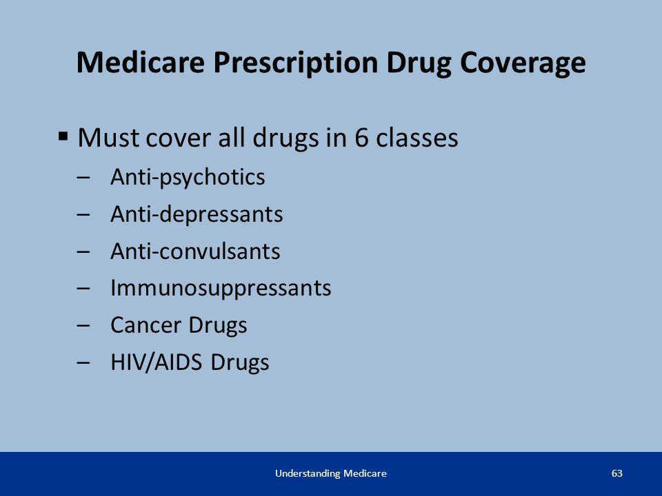 Medicare Prescription Drug Coverage Must cover all drugs in 6 classes –Anti-psychotics –Anti-depressants –Anti-convulsants –Immunosuppressants –Cancer