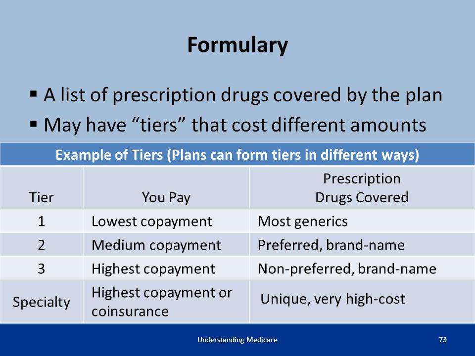 Formulary A list of prescription drugs covered by the plan May have tiers that cost different amounts Example of Tiers (Plans can form tiers in differ