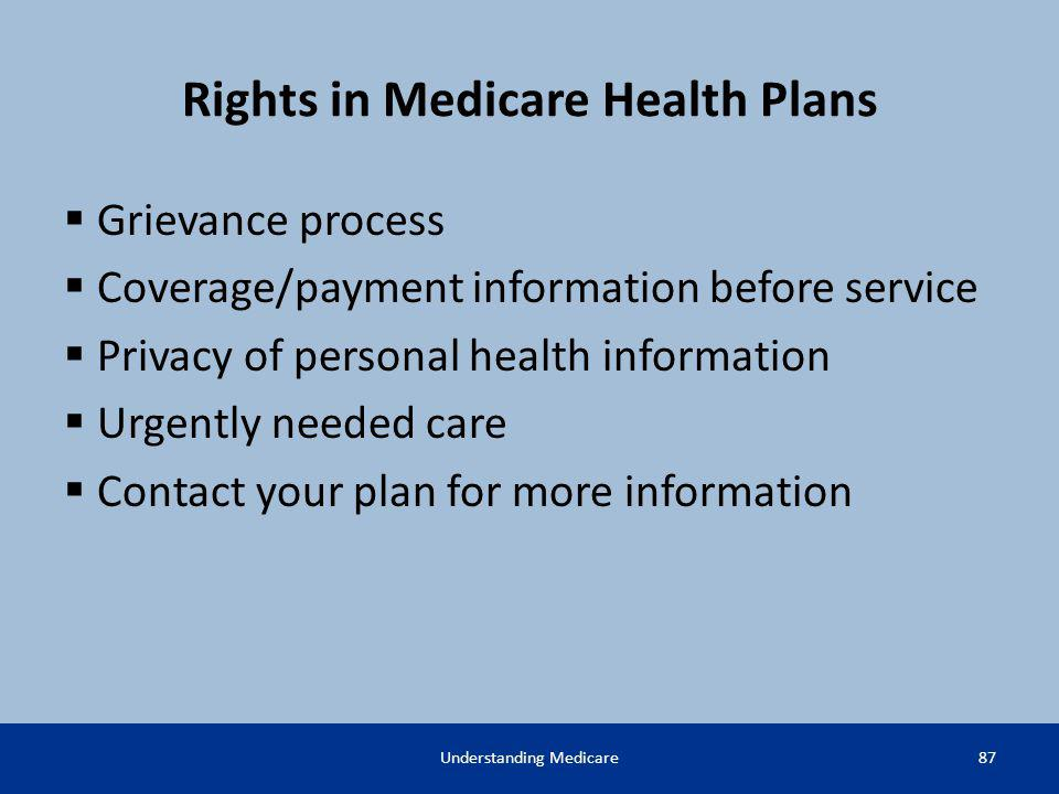 Rights in Medicare Health Plans Grievance process Coverage/payment information before service Privacy of personal health information Urgently needed c