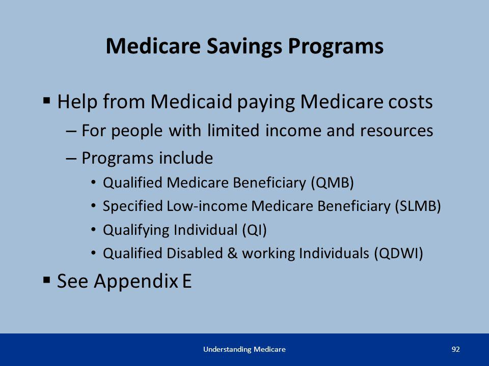 Medicare Savings Programs Help from Medicaid paying Medicare costs – For people with limited income and resources – Programs include Qualified Medicar