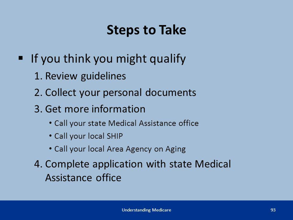 Steps to Take If you think you might qualify 1.Review guidelines 2.Collect your personal documents 3.Get more information Call your state Medical Assi