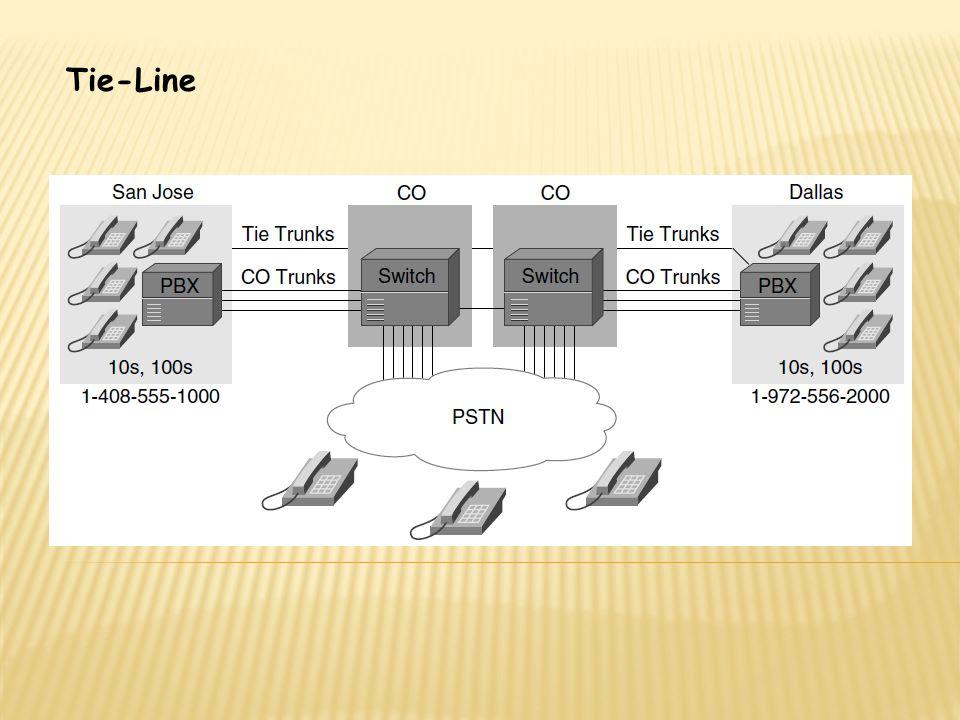 Tie-Line