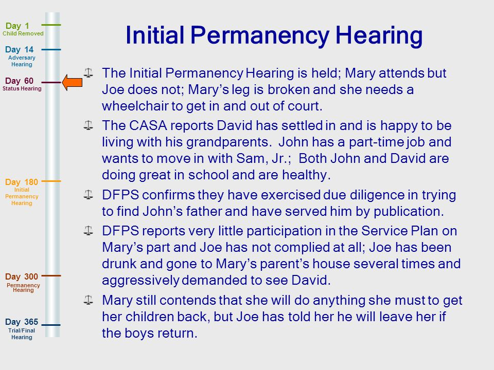 Day 180 Day 365 Day 14 Day 60 Day 1 Day 300 Adversary Hearing Status Hearing Initial Permanency Hearing Permanency Hearing Trial/Final Hearing Child Removed Initial Permanency Hearing The Initial Permanency Hearing is held; Mary attends but Joe does not; Marys leg is broken and she needs a wheelchair to get in and out of court.