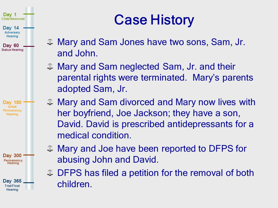 Day 180 Day 365 Day 14 Day 60 Day 1 Day 300 Adversary Hearing Status Hearing Initial Permanency Hearing Permanency Hearing Trial/Final Hearing Child Removed Case History Mary and Sam Jones have two sons, Sam, Jr.