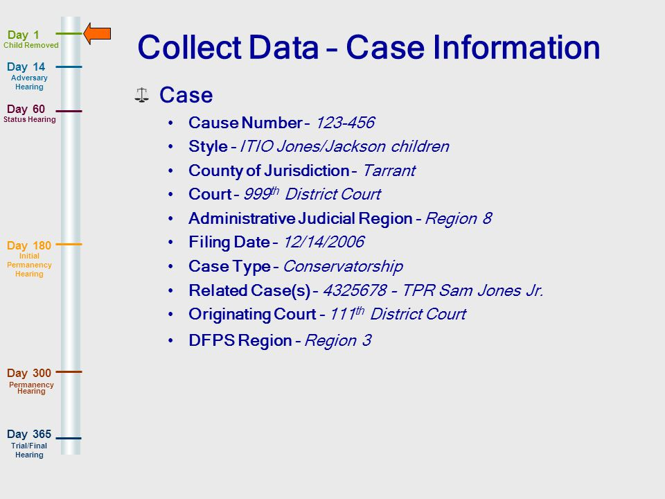 Day 180 Day 365 Day 14 Day 60 Day 1 Day 300 Adversary Hearing Status Hearing Initial Permanency Hearing Permanency Hearing Trial/Final Hearing Child Removed Collect Data – Case Information Case Cause Number – 123-456 Style – ITIO Jones/Jackson children County of Jurisdiction – Tarrant Court – 999 th District Court Administrative Judicial Region – Region 8 Filing Date – 12/14/2006 Case Type – Conservatorship Related Case(s) – 4325678 – TPR Sam Jones Jr.