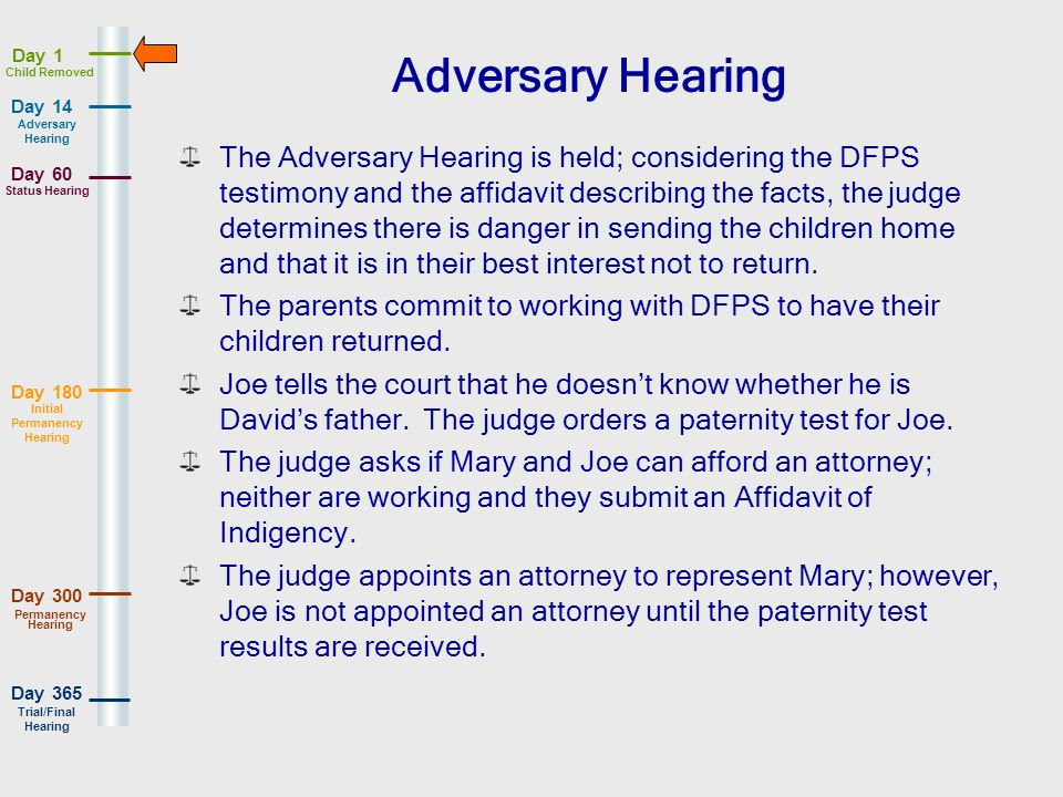 Day 180 Day 365 Day 14 Day 60 Day 1 Day 300 Adversary Hearing Status Hearing Initial Permanency Hearing Permanency Hearing Trial/Final Hearing Child Removed Adversary Hearing The Adversary Hearing is held; considering the DFPS testimony and the affidavit describing the facts, the judge determines there is danger in sending the children home and that it is in their best interest not to return.