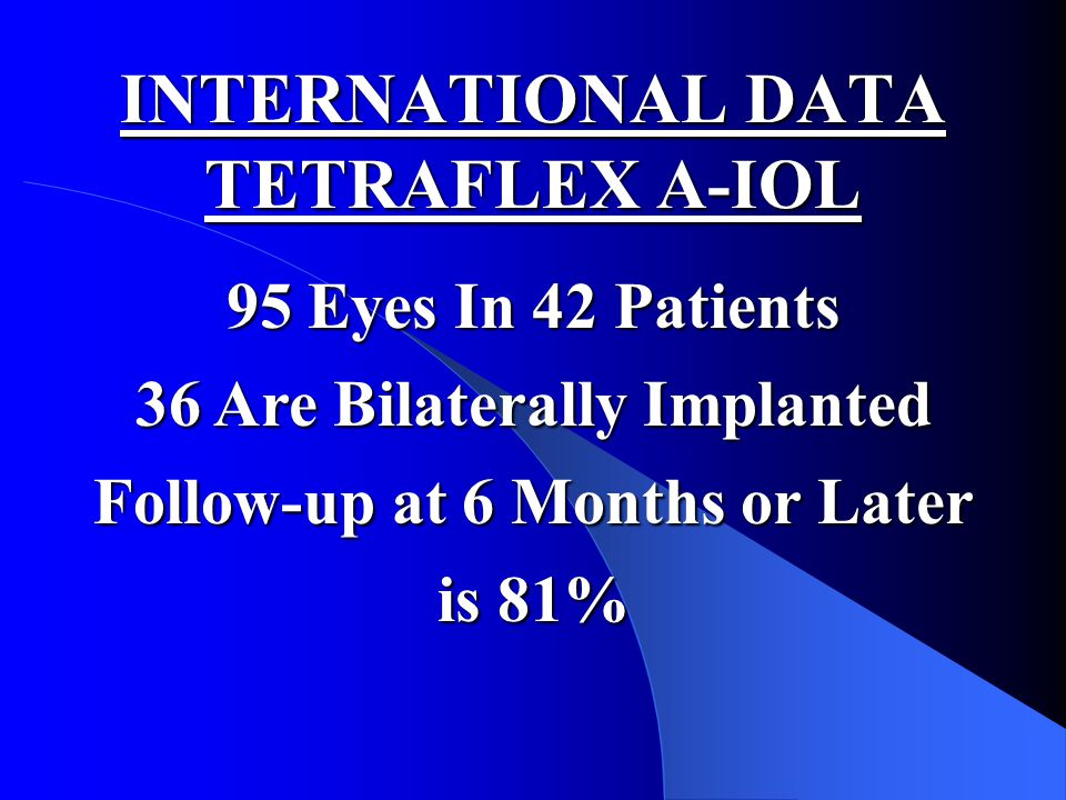 INTERNATIONAL DATA TETRAFLEX A-IOL 95 Eyes In 42 Patients 36 Are Bilaterally Implanted Follow-up at 6 Months or Later is 81%