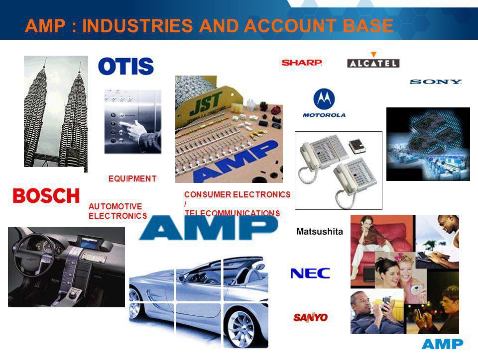 AMP : INDUSTRIES AND ACCOUNT BASE AUTOMOTIVE ELECTRONICS CONSUMER ELECTRONICS / TELECOMMUNICATIONS EQUIPMENT