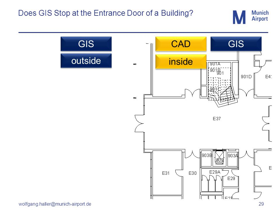 wolfgang.haller@munich-airport.de 29 Does GIS Stop at the Entrance Door of a Building? CAD GIS outside inside GIS