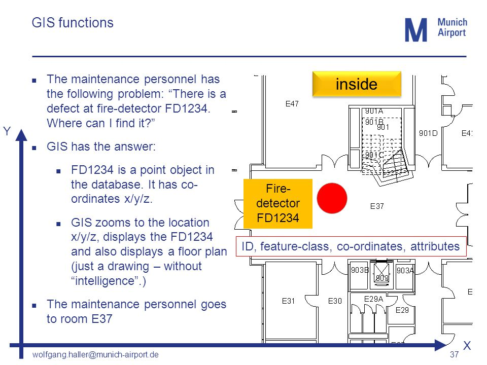 wolfgang.haller@munich-airport.de 37 GIS functions The maintenance personnel has the following problem: There is a defect at fire-detector FD1234. Whe