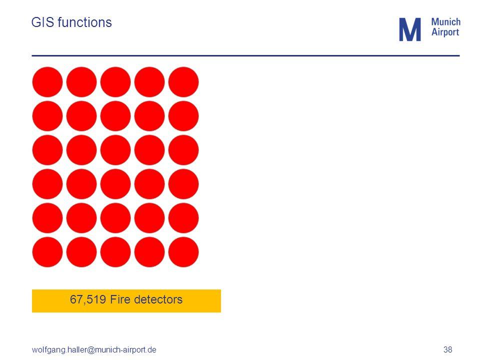wolfgang.haller@munich-airport.de 38 GIS functions 67,519 Fire detectors