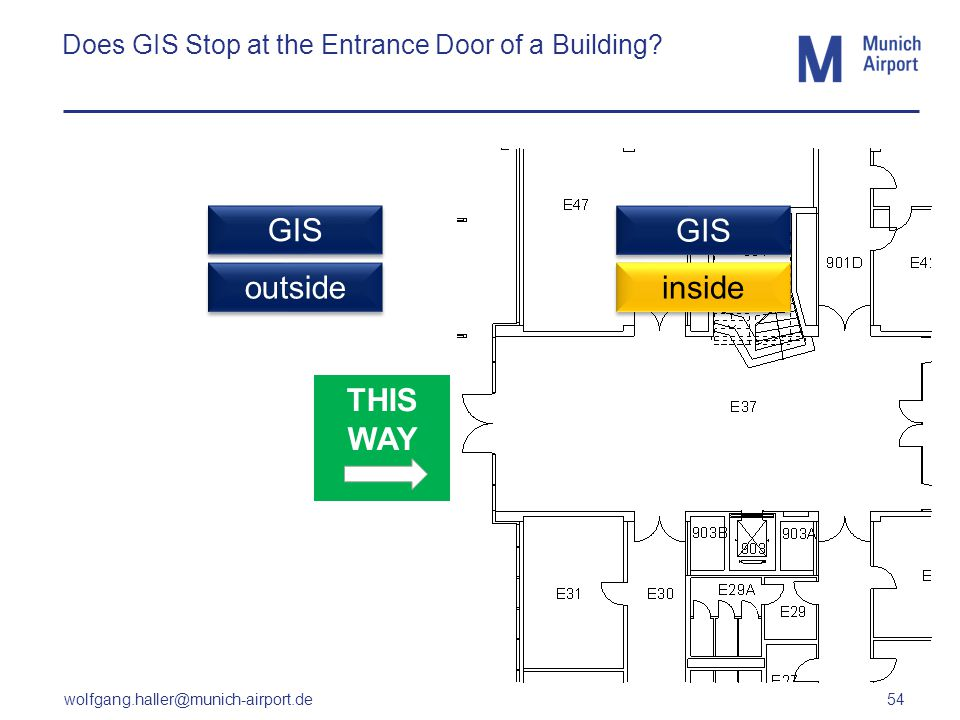 wolfgang.haller@munich-airport.de 54 Does GIS Stop at the Entrance Door of a Building? GIS outside inside GIS THIS WAY