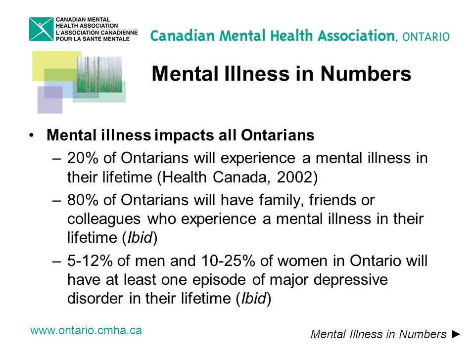 www.ontario.cmha.ca Mental Illness in Numbers Mental illness impacts all Ontarians –20% of Ontarians will experience a mental illness in their lifetime (Health Canada, 2002) –80% of Ontarians will have family, friends or colleagues who experience a mental illness in their lifetime (Ibid) –5-12% of men and 10-25% of women in Ontario will have at least one episode of major depressive disorder in their lifetime (Ibid)