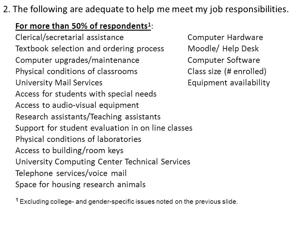 2. The following are adequate to help me meet my job responsibilities. For more than 50% of respondents 1 : Clerical/secretarial assistanceComputer Ha