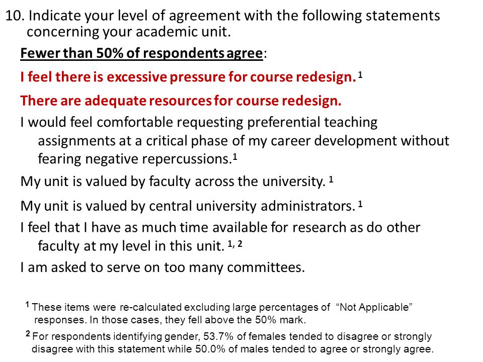 10. Indicate your level of agreement with the following statements concerning your academic unit. Fewer than 50% of respondents agree: I feel there is