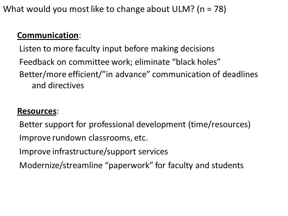 What would you most like to change about ULM? (n = 78) Communication: Listen to more faculty input before making decisions Feedback on committee work;