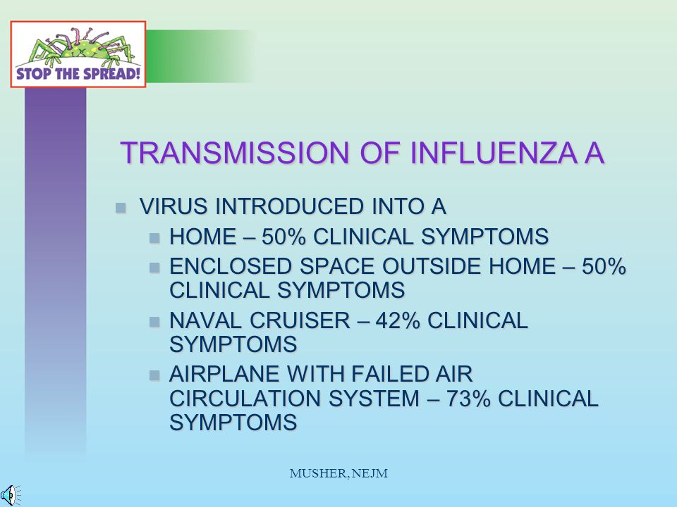 MUSHER, NEJM TRANSMISSION OF INFLUENZA A VIRUS INTRODUCED INTO A VIRUS INTRODUCED INTO A HOME – 50% CLINICAL SYMPTOMS HOME – 50% CLINICAL SYMPTOMS ENCLOSED SPACE OUTSIDE HOME – 50% CLINICAL SYMPTOMS ENCLOSED SPACE OUTSIDE HOME – 50% CLINICAL SYMPTOMS NAVAL CRUISER – 42% CLINICAL SYMPTOMS NAVAL CRUISER – 42% CLINICAL SYMPTOMS AIRPLANE WITH FAILED AIR CIRCULATION SYSTEM – 73% CLINICAL SYMPTOMS AIRPLANE WITH FAILED AIR CIRCULATION SYSTEM – 73% CLINICAL SYMPTOMS