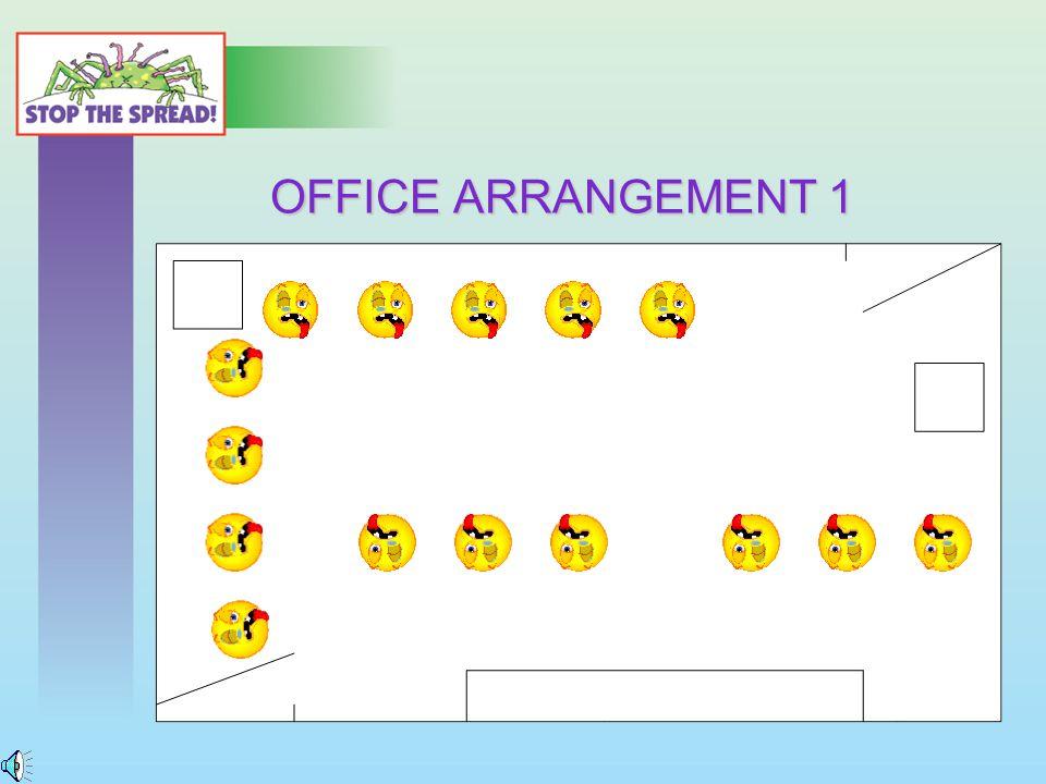 OFFICE ARRANGEMENT 1