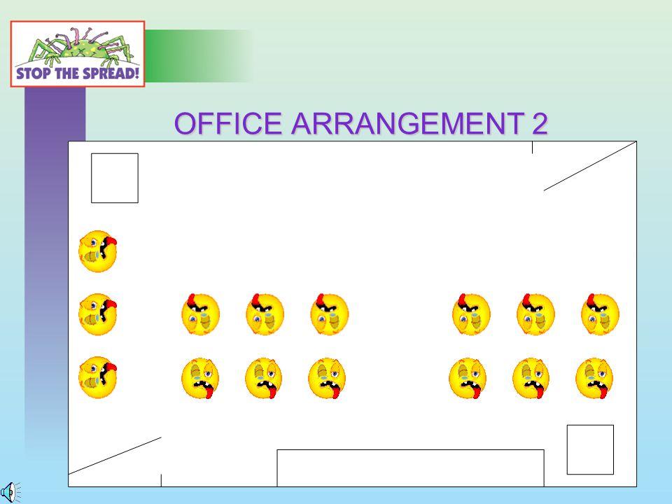 OFFICE ARRANGEMENT 2