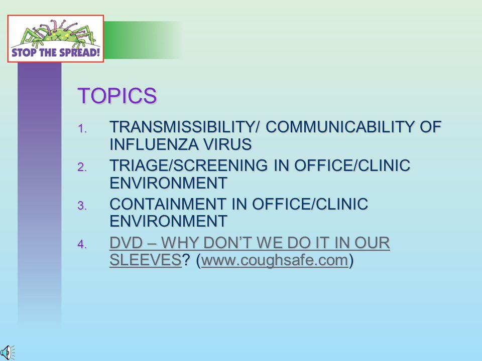 TOPICS 1. TRANSMISSIBILITY/ COMMUNICABILITY OF INFLUENZA VIRUS 2.