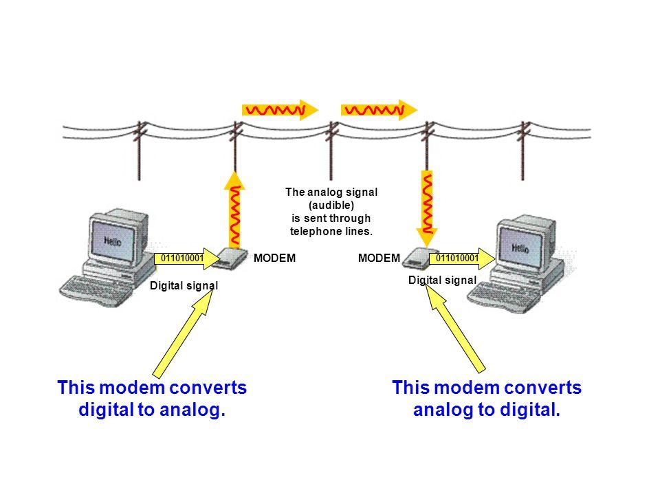 Telephone lines has throughput limitation.