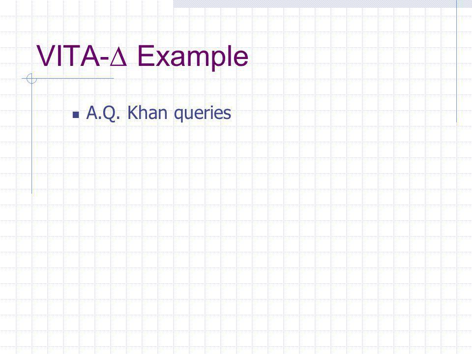 A.Q. Khan queries