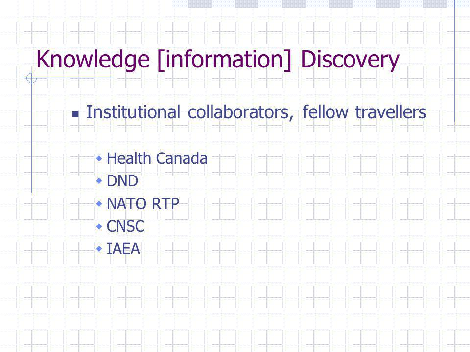 Knowledge [information] Discovery Institutional collaborators, fellow travellers Health Canada DND NATO RTP CNSC IAEA