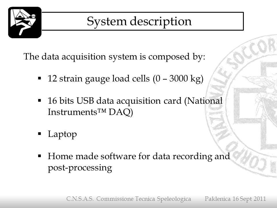 The data acquisition system is composed by: 12 strain gauge load cells (0 – 3000 kg) 16 bits USB data acquisition card (National Instruments DAQ) Lapt