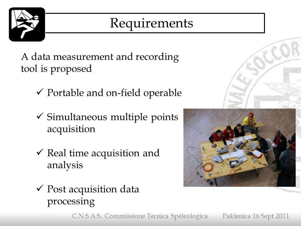 A data measurement and recording tool is proposed Portable and on-field operable Simultaneous multiple points acquisition Real time acquisition and an