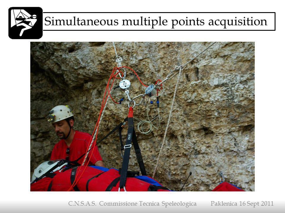 Simultaneous multiple points acquisition C.N.S.A.S. Commissione Tecnica Speleologica Paklenica 16 Sept 2011
