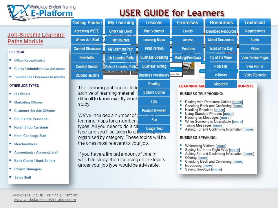 Job-Specific Learning Paths Module Workplace English Training E-Platform www.workplace-english-training.com The learning platform includes a huge archive of learning material.