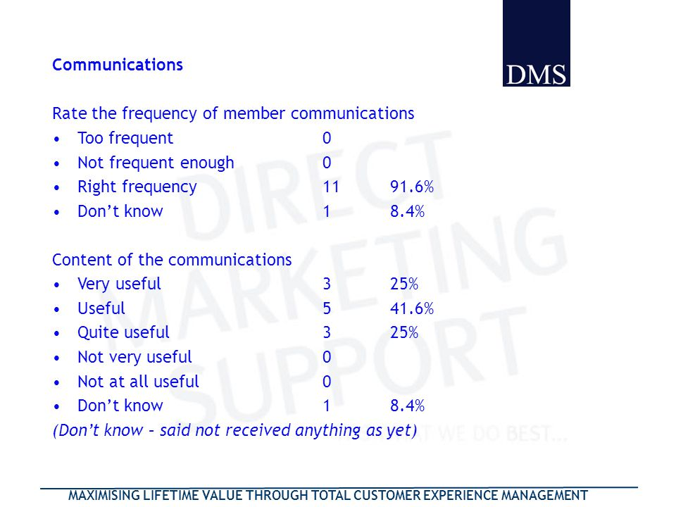 MAXIMISING LIFETIME VALUE THROUGH TOTAL CUSTOMER EXPERIENCE MANAGEMENT Communications Rate the frequency of member communications Too frequent0 Not fr