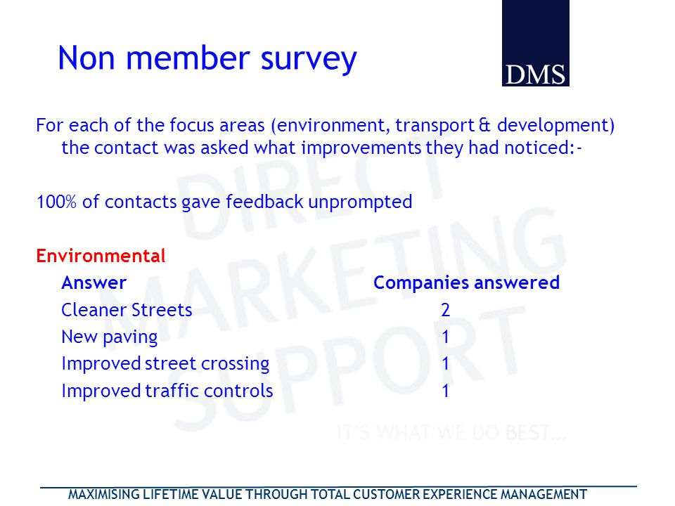 MAXIMISING LIFETIME VALUE THROUGH TOTAL CUSTOMER EXPERIENCE MANAGEMENT Non member survey For each of the focus areas (environment, transport & development) the contact was asked what improvements they had noticed:- 100% of contacts gave feedback unprompted Environmental AnswerCompanies answered Cleaner Streets2 New paving1 Improved street crossing1 Improved traffic controls1