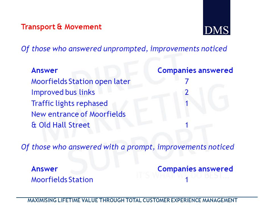 MAXIMISING LIFETIME VALUE THROUGH TOTAL CUSTOMER EXPERIENCE MANAGEMENT Transport & Movement Of those who answered unprompted, improvements noticed AnswerCompanies answered Moorfields Station open later7 Improved bus links2 Traffic lights rephased1 New entrance of Moorfields & Old Hall Street1 Of those who answered with a prompt, improvements noticed AnswerCompanies answered Moorfields Station1