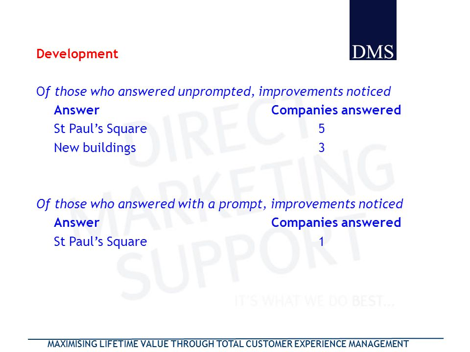 MAXIMISING LIFETIME VALUE THROUGH TOTAL CUSTOMER EXPERIENCE MANAGEMENT Development Of those who answered unprompted, improvements noticed AnswerCompan