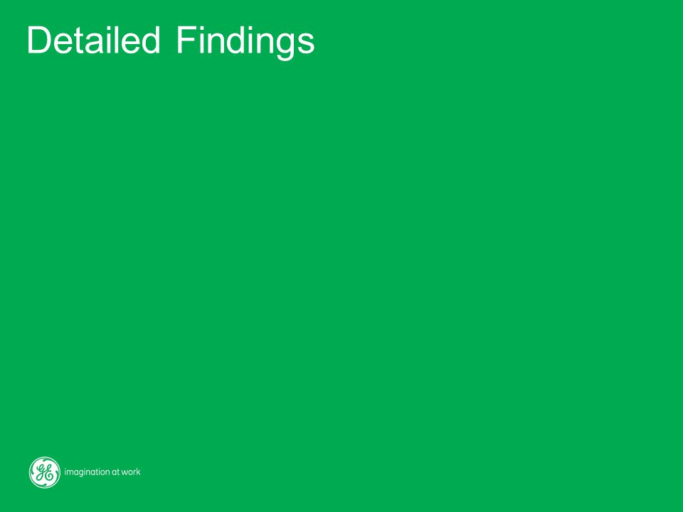 Detailed Findings
